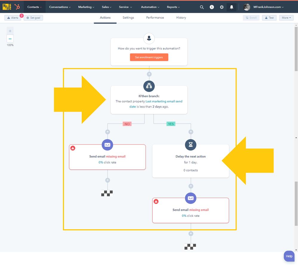 Przykładowa automatyzacja mailingu. Workflow stworzony w programie do mailingu Hubspot